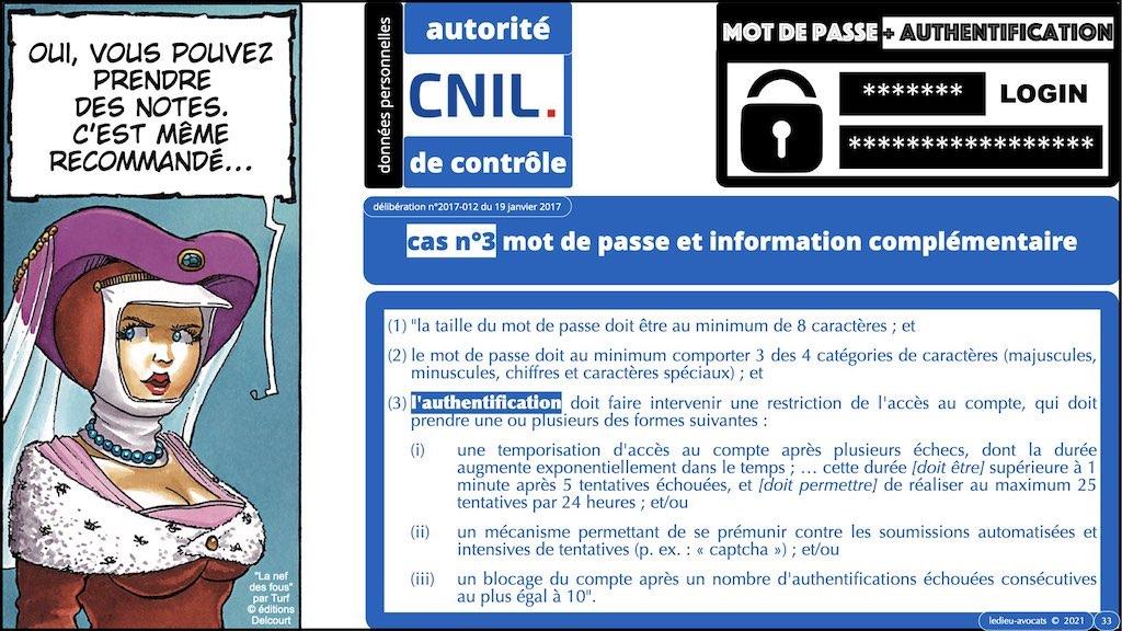 347 droit MOT PASSE authentification ANSSI + CNIL + jurisprudence 2018->2021 © Ledieu-Avocats technique droit numérique.033