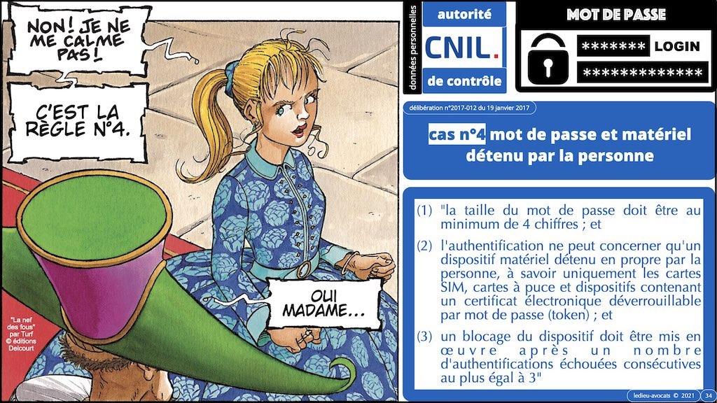 347 droit MOT PASSE authentification ANSSI + CNIL + jurisprudence 2018->2021 © Ledieu-Avocats technique droit numérique.034