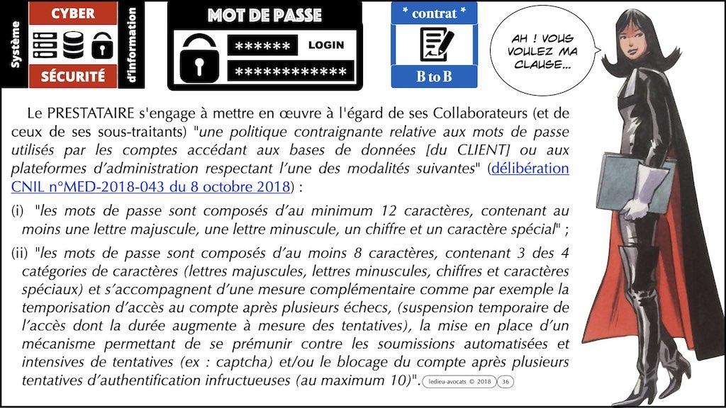 347 droit MOT PASSE authentification ANSSI + CNIL + jurisprudence 2018->2021 © Ledieu-Avocats technique droit numérique.036