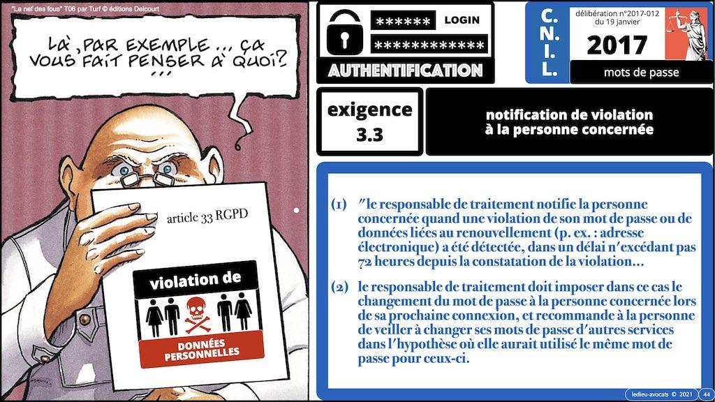 347 droit MOT PASSE authentification ANSSI + CNIL + jurisprudence 2018->2021 © Ledieu-Avocats technique droit numérique.044