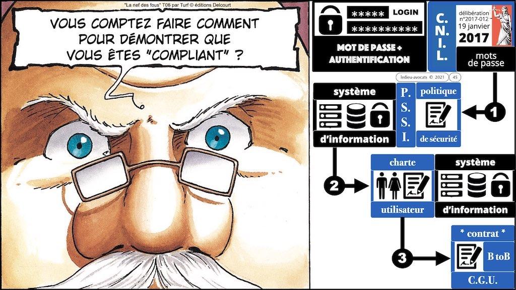 347 droit MOT PASSE authentification ANSSI + CNIL + jurisprudence 2018->2021 © Ledieu-Avocats technique droit numérique.045