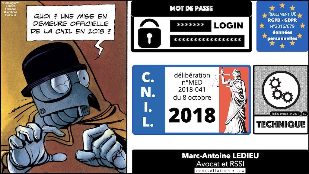 347 droit MOT PASSE authentification ANSSI + CNIL + jurisprudence 2018->2021 © Ledieu-Avocats technique droit numérique.050