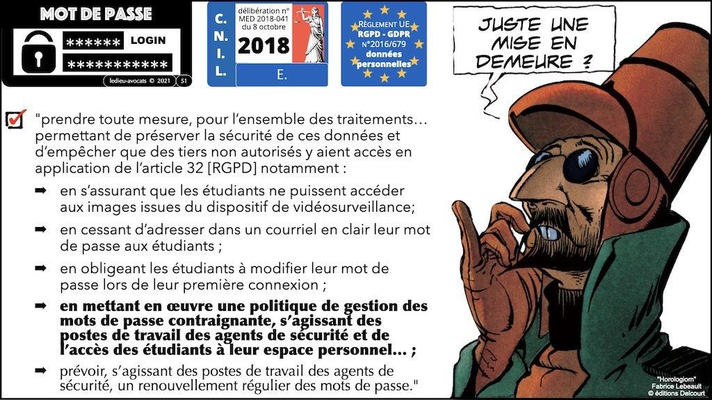 347 droit MOT PASSE authentification ANSSI + CNIL + jurisprudence 2018->2021 © Ledieu-Avocats technique droit numérique.051