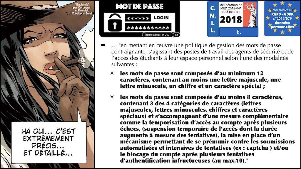 347 droit MOT PASSE authentification ANSSI + CNIL + jurisprudence 2018->2021 © Ledieu-Avocats technique droit numérique.052