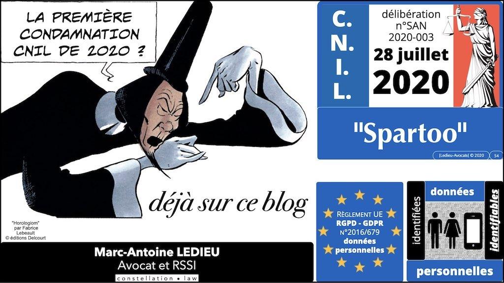 347 droit MOT PASSE authentification ANSSI + CNIL + jurisprudence 2018->2021 © Ledieu-Avocats technique droit numérique.054