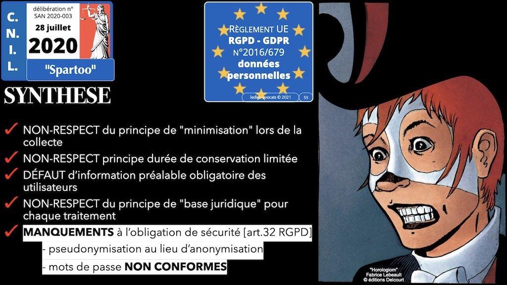 347 droit MOT PASSE authentification ANSSI + CNIL + jurisprudence 2018->2021 © Ledieu-Avocats technique droit numérique.055