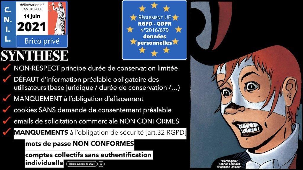 347 droit MOT PASSE authentification ANSSI + CNIL + jurisprudence 2018->2021 © Ledieu-Avocats technique droit numérique.062