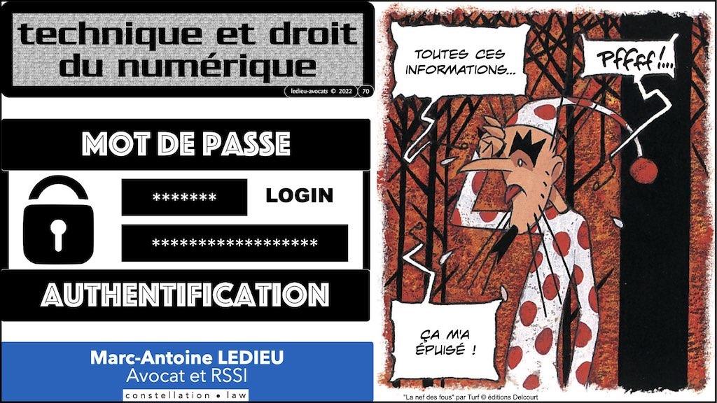 347 droit MOT PASSE authentification ANSSI + CNIL + jurisprudence 2018->2021 © Ledieu-Avocats technique droit numérique.070